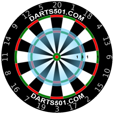 Darts 180 Around The Clock