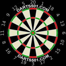 image regarding Printable Dart Board referred to as Dartboard Video games